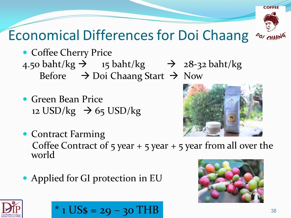Economical Differences for Doi Chaang