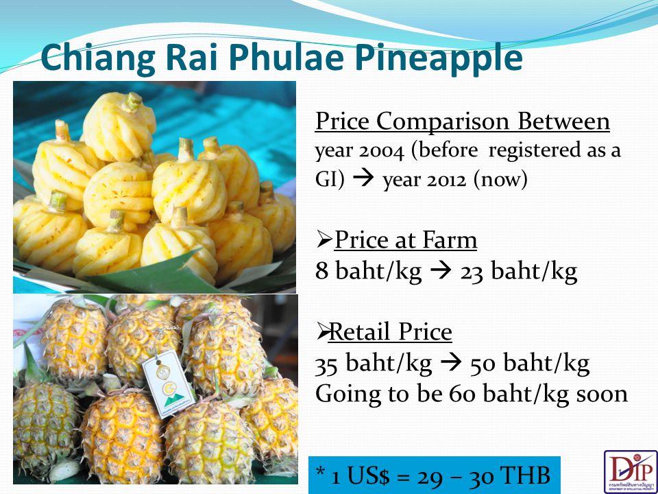 Chiang Rai Phulae Pineapple
