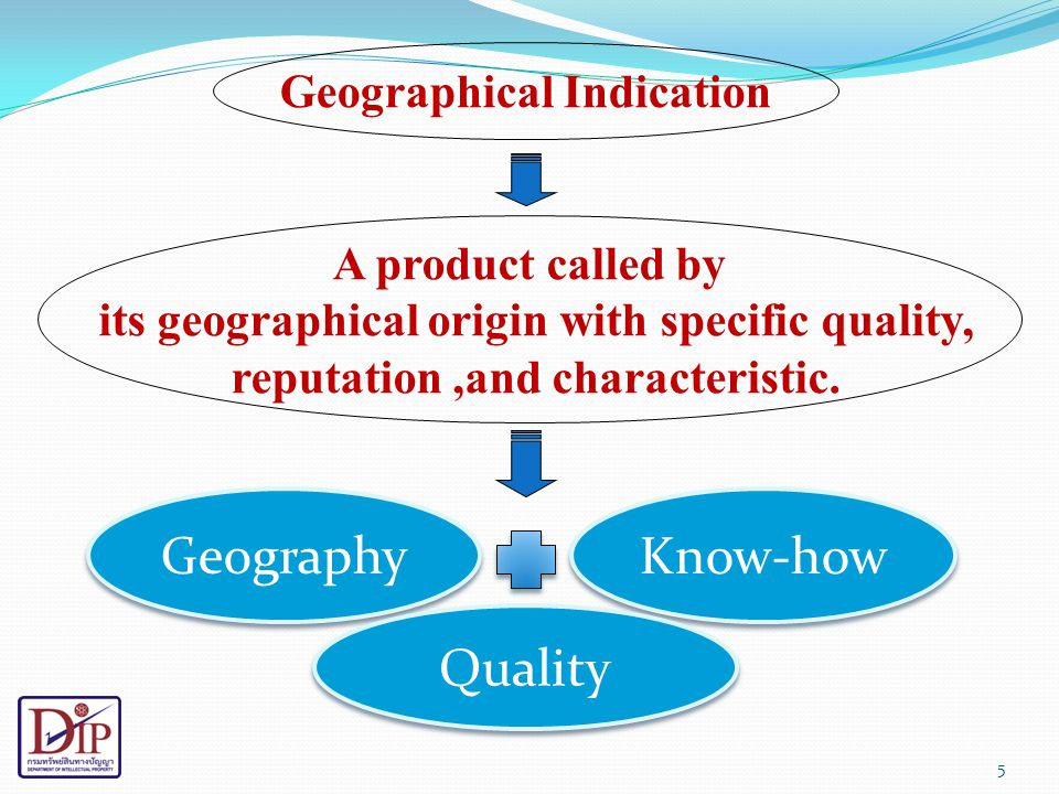 Geography Know-how Quality Geographical Indication A product called by