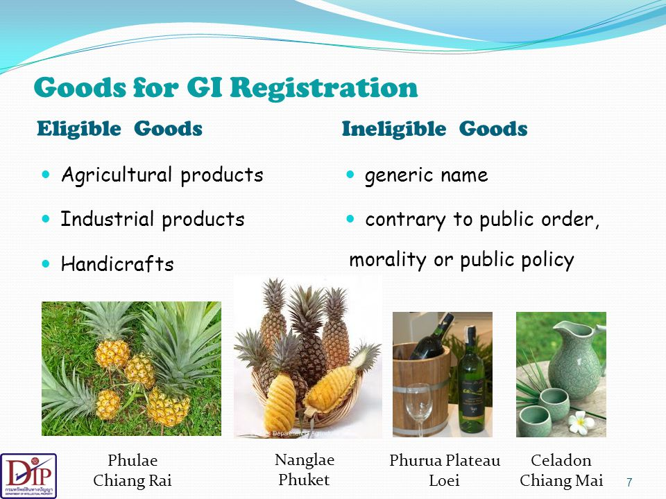 Goods for GI Registration