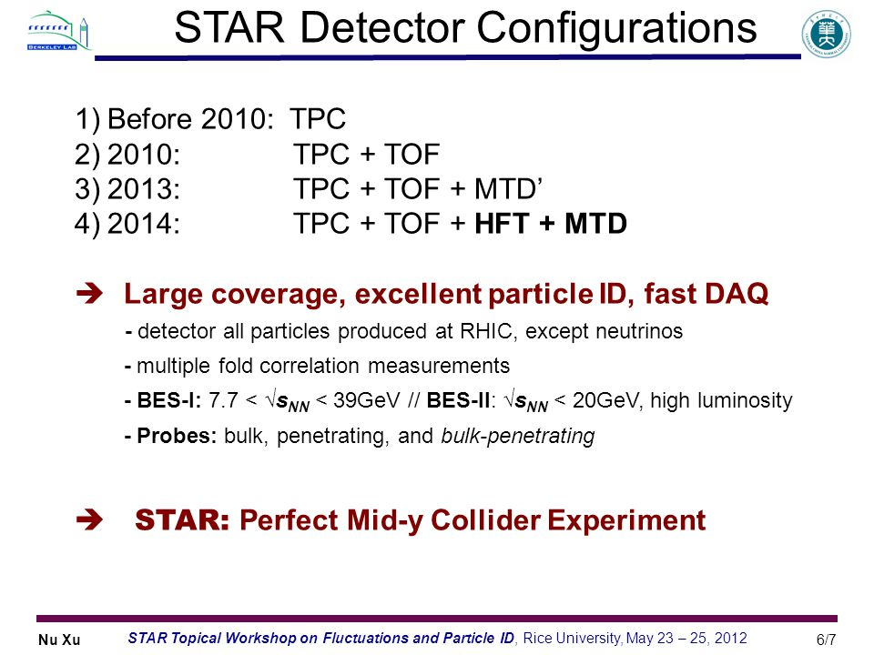 STAR Detector Configurations
