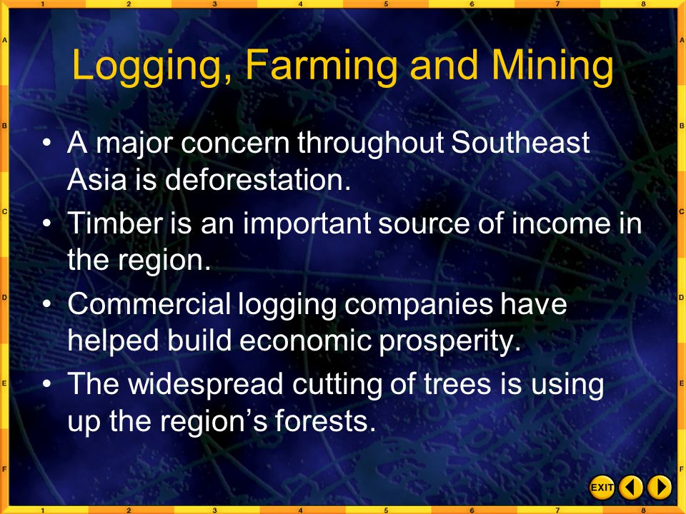 Logging, Farming and Mining