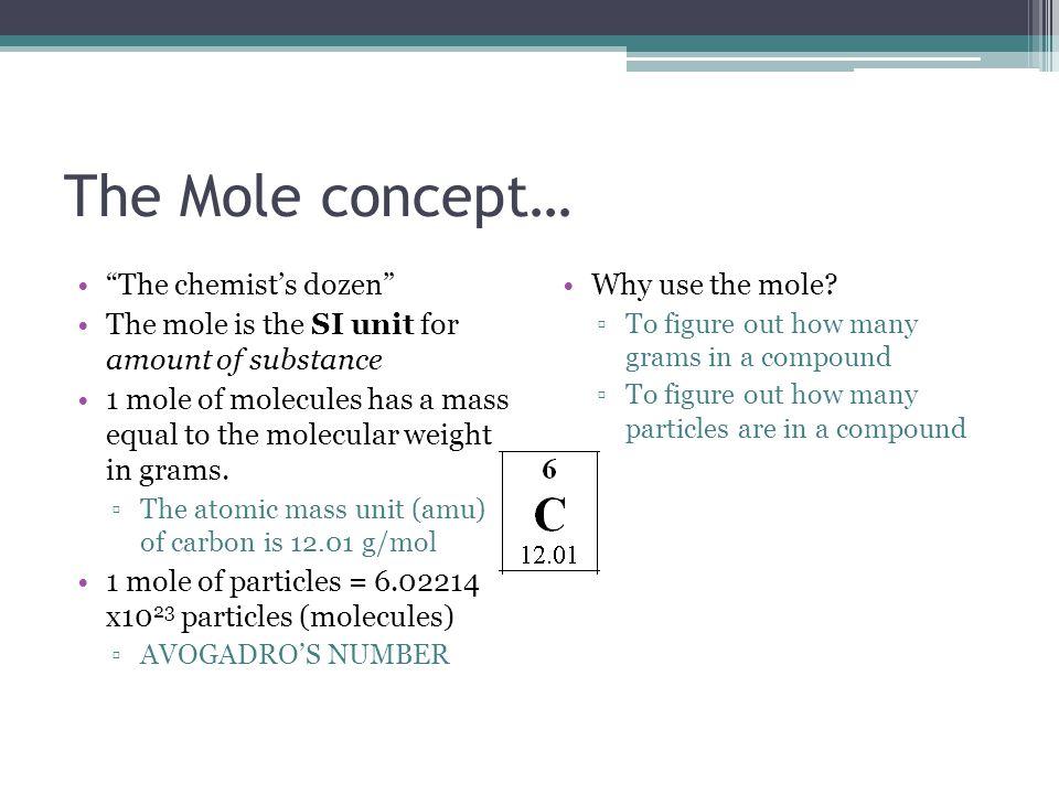 The Mole concept… The chemist's dozen