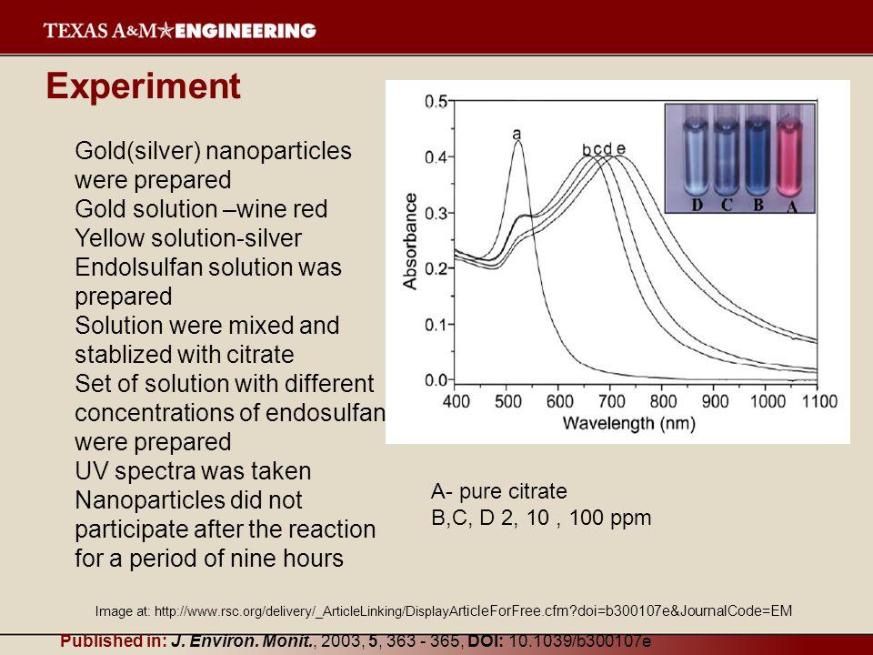 Experiment Gold(silver) nanoparticles were prepared