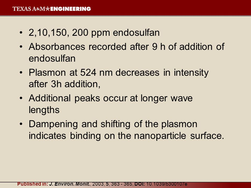 Absorbances recorded after 9 h of addition of endosulfan