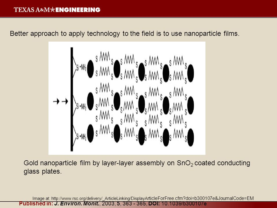 Better approach to apply technology to the field is to use nanoparticle films.