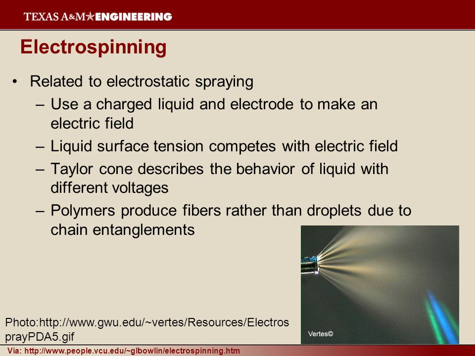 Electrospinning Related to electrostatic spraying