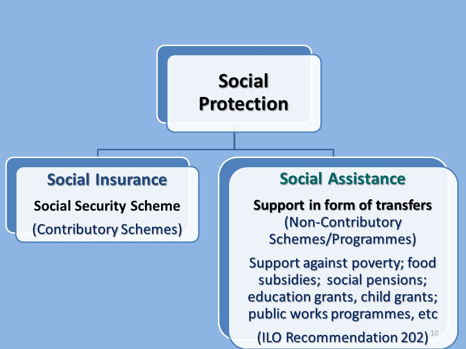 Social Security Scheme