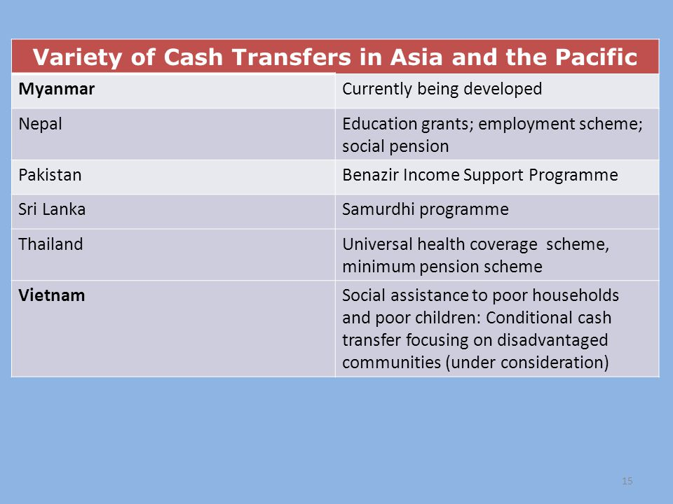 Variety of Cash Transfers in Asia and the Pacific