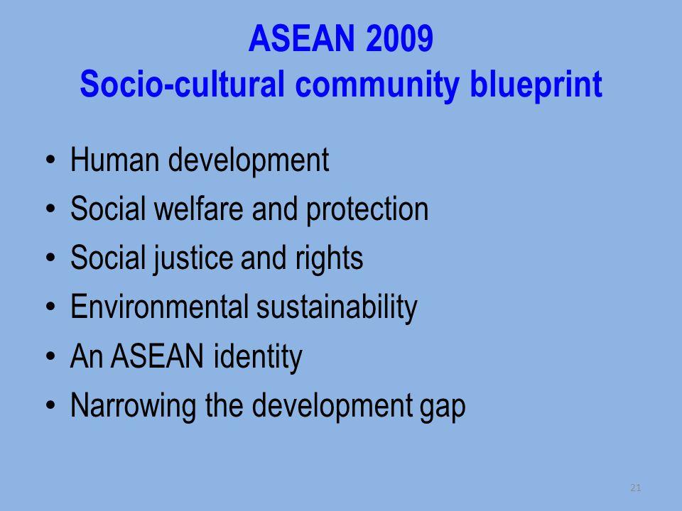 ASEAN 2009 Socio-cultural community blueprint