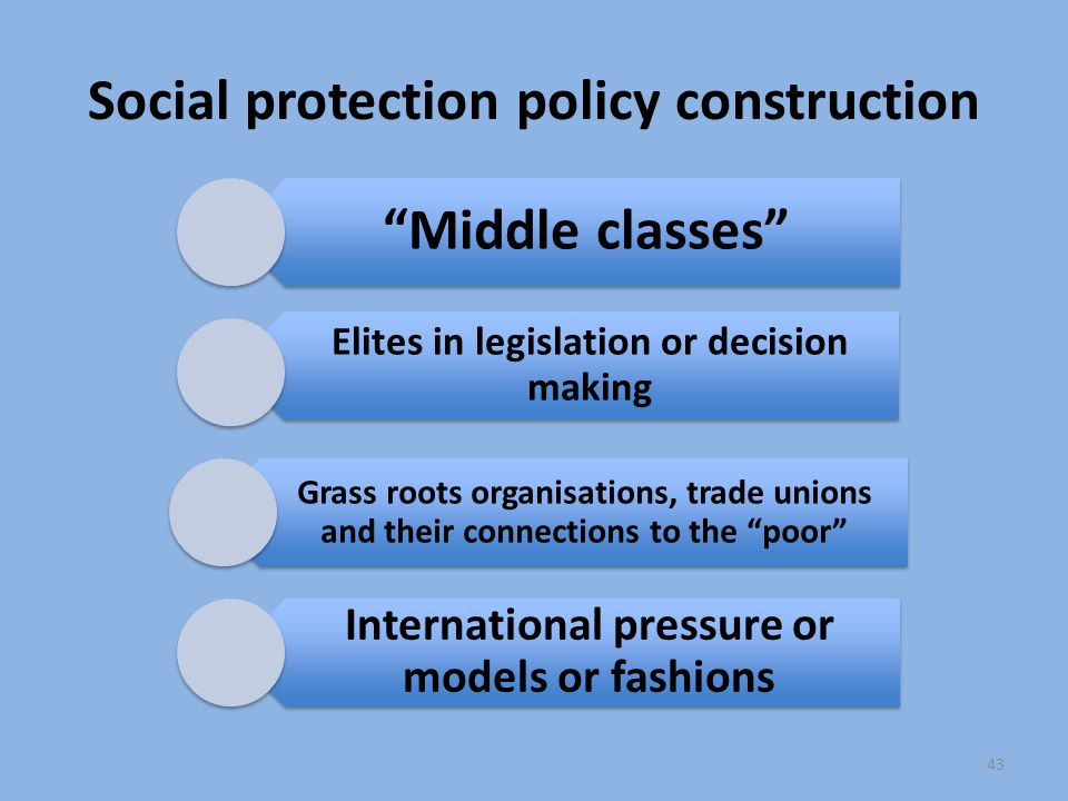Social protection policy construction