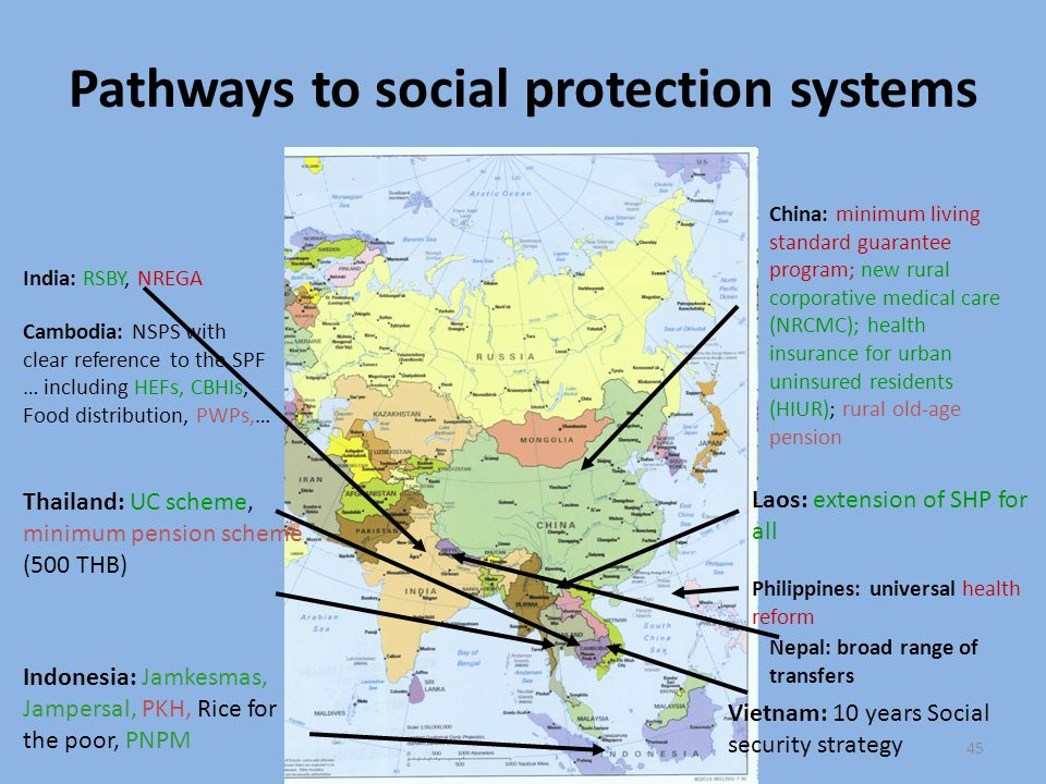 Pathways to social protection systems