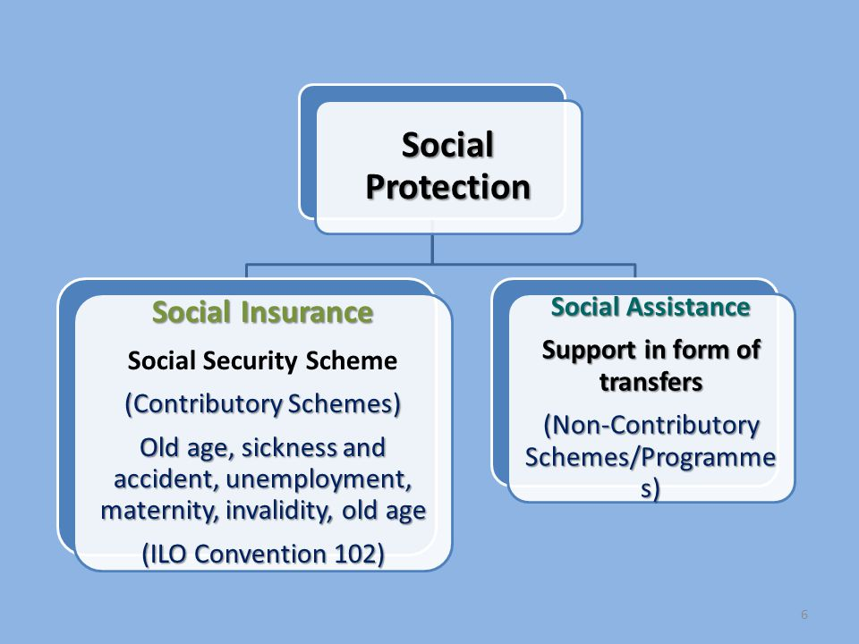 Social Security Scheme Support in form of transfers