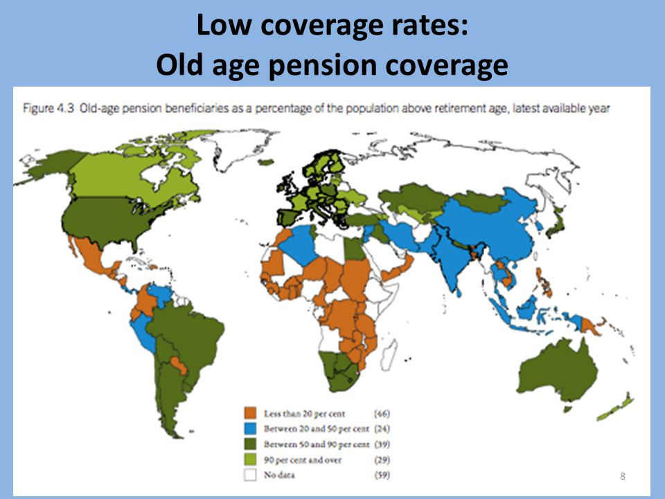 Low coverage rates: Old age pension coverage