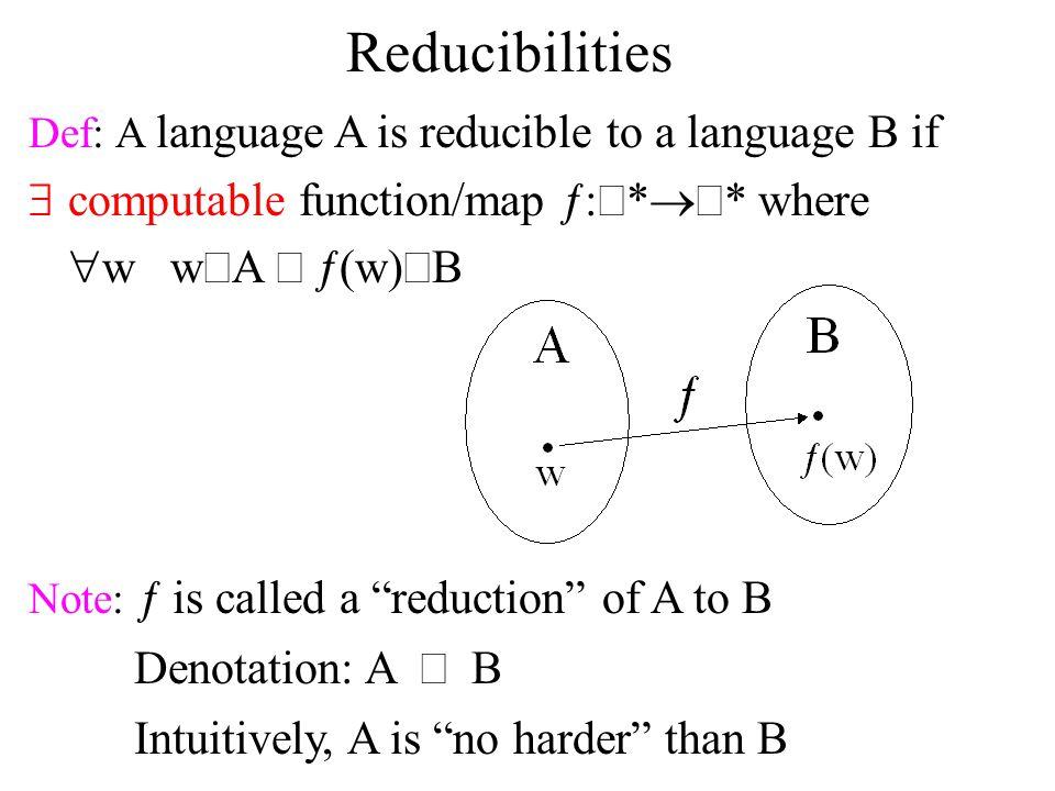 Reducibilities computable function/map ƒ:å*®å* where w wÎA Û ƒ(w)ÎB