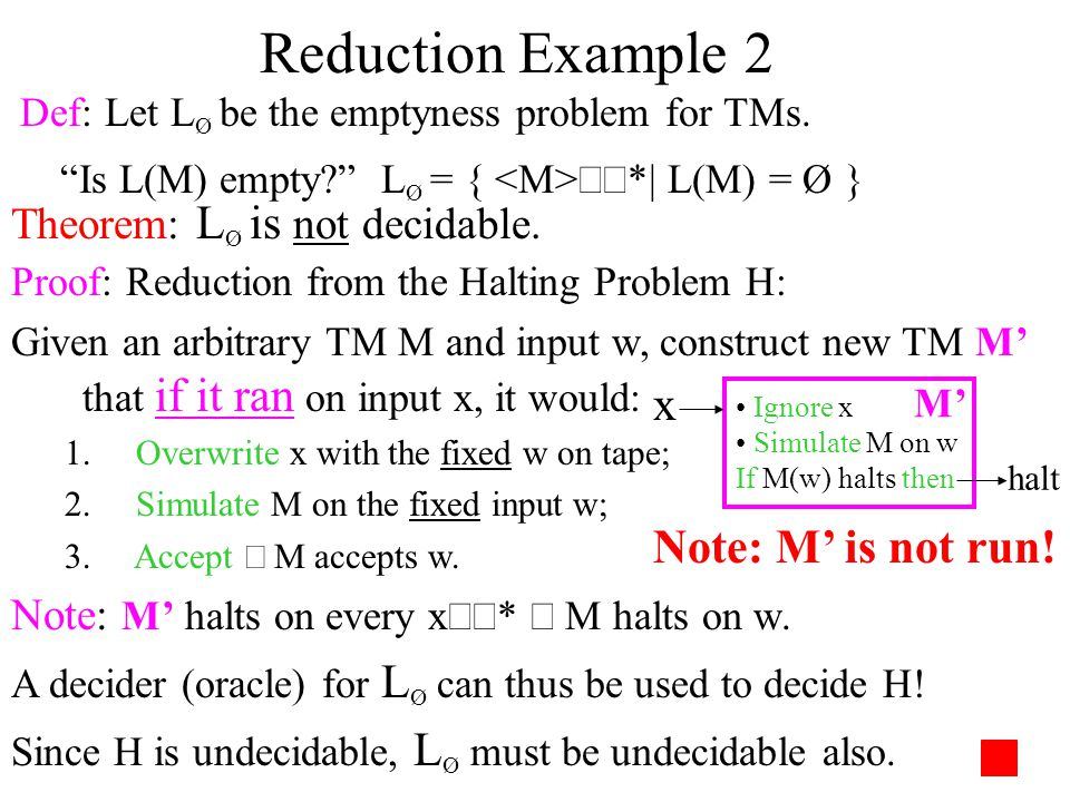 Reduction Example 2 x Note: M' is not run!