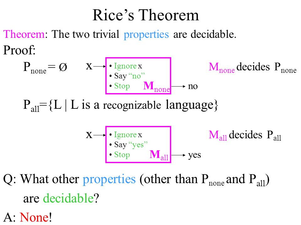 Rice's Theorem Proof: Pnone = Ø x