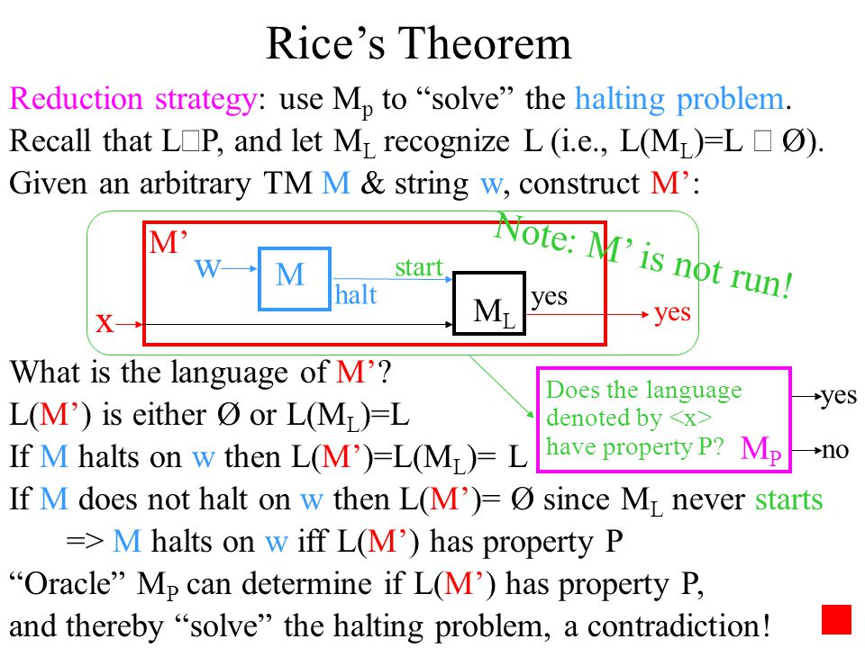 Rice's Theorem Note: M' is not run! w x