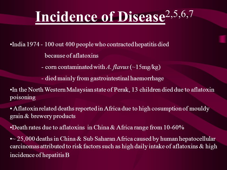 Incidence of Disease2,5,6,7 India 1974 - 100 out 400 people who contracted hepatitis died. because of aflatoxins.