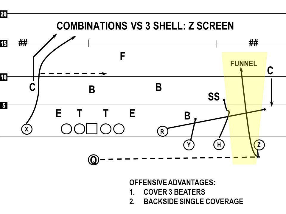 COMBINATIONS VS 3 SHELL: Z SCREEN