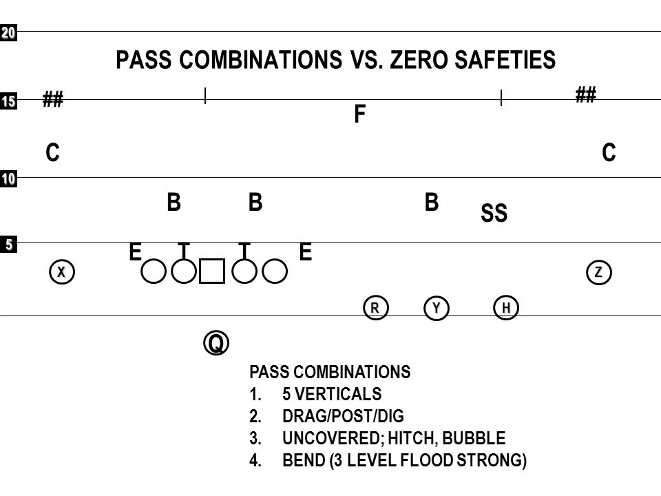 PASS COMBINATIONS VS. ZERO SAFETIES