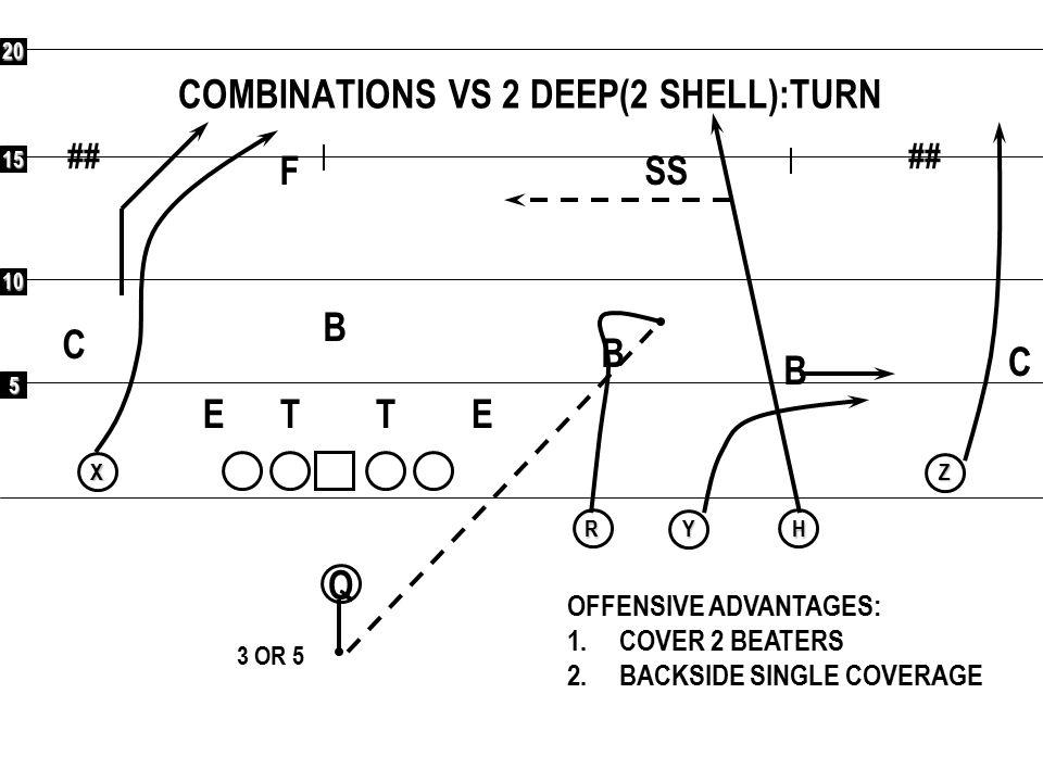 COMBINATIONS VS 2 DEEP(2 SHELL):TURN