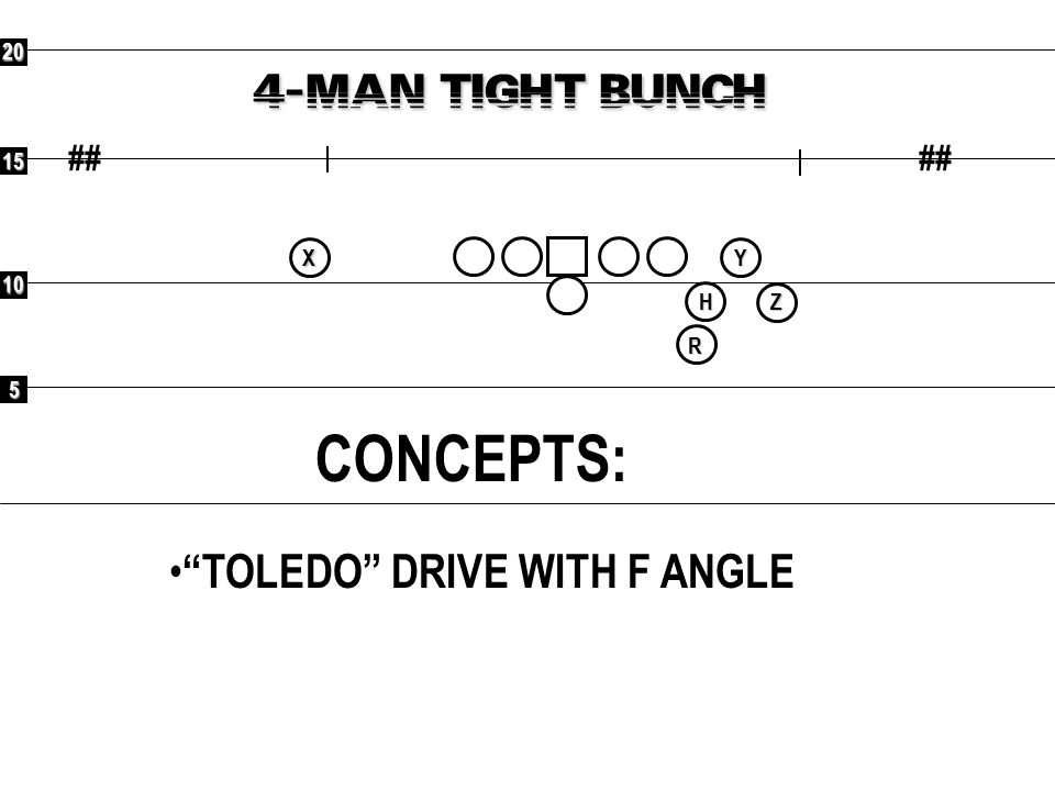 CONCEPTS: 4-MAN TIGHT BUNCH TOLEDO DRIVE WITH F ANGLE ## ## 20 15 R
