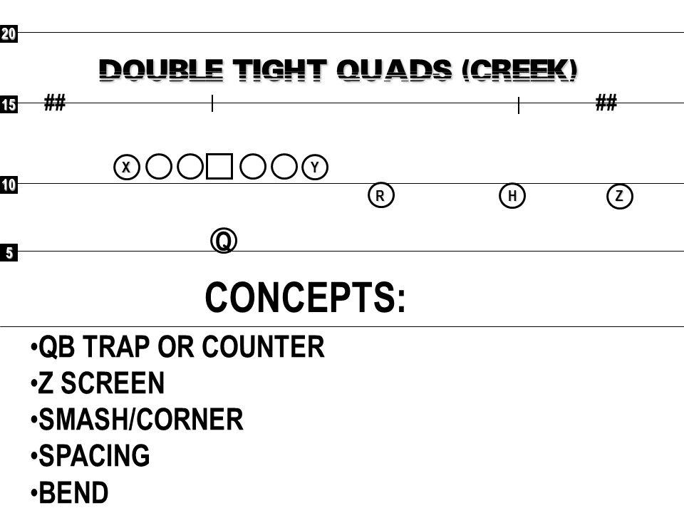 DOUBLE TIGHT QUADS (CREEK)