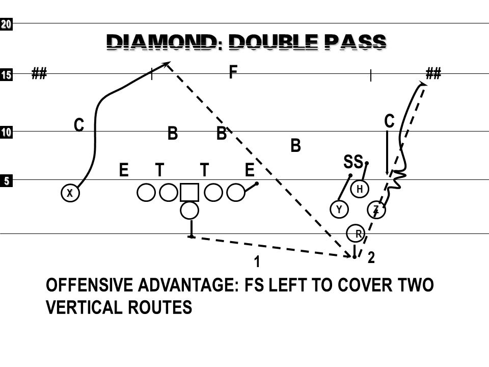 DIAMOND: DOUBLE PASS F C C B B B SS E T T E