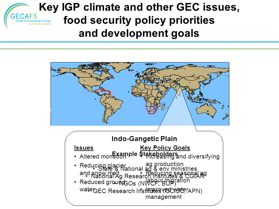 Key IGP climate and other GEC issues, food security policy priorities