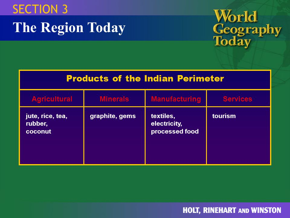 The Region Today SECTION 3 Products of the Indian Perimeter