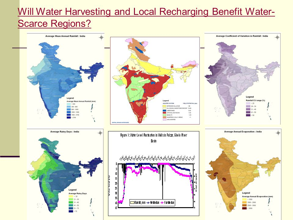 Will Water Harvesting and Local Recharging Benefit Water-Scarce Regions