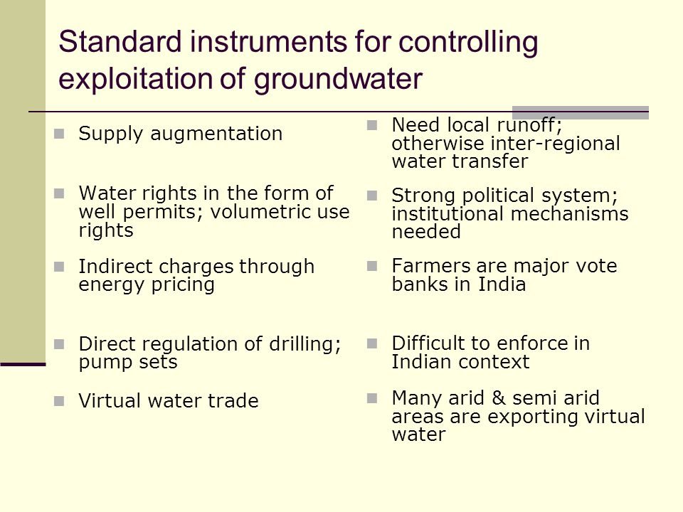 Standard instruments for controlling exploitation of groundwater