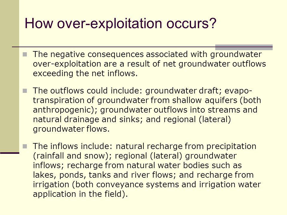 How over-exploitation occurs
