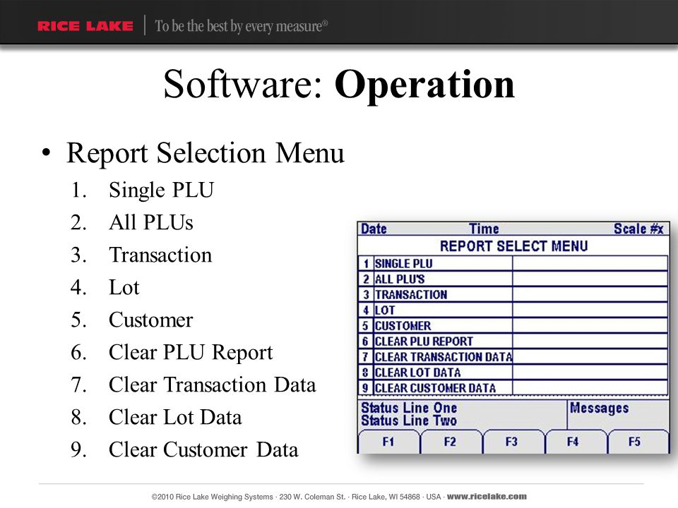Software: Operation Report Selection Menu Single PLU All PLUs