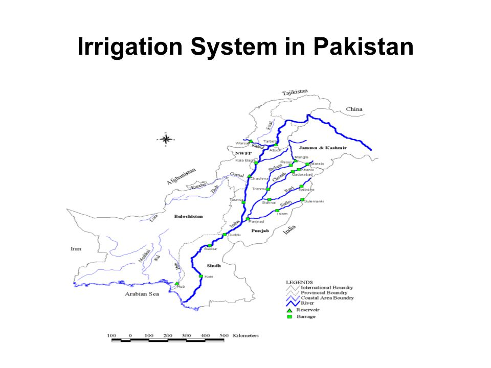 Irrigation System in Pakistan