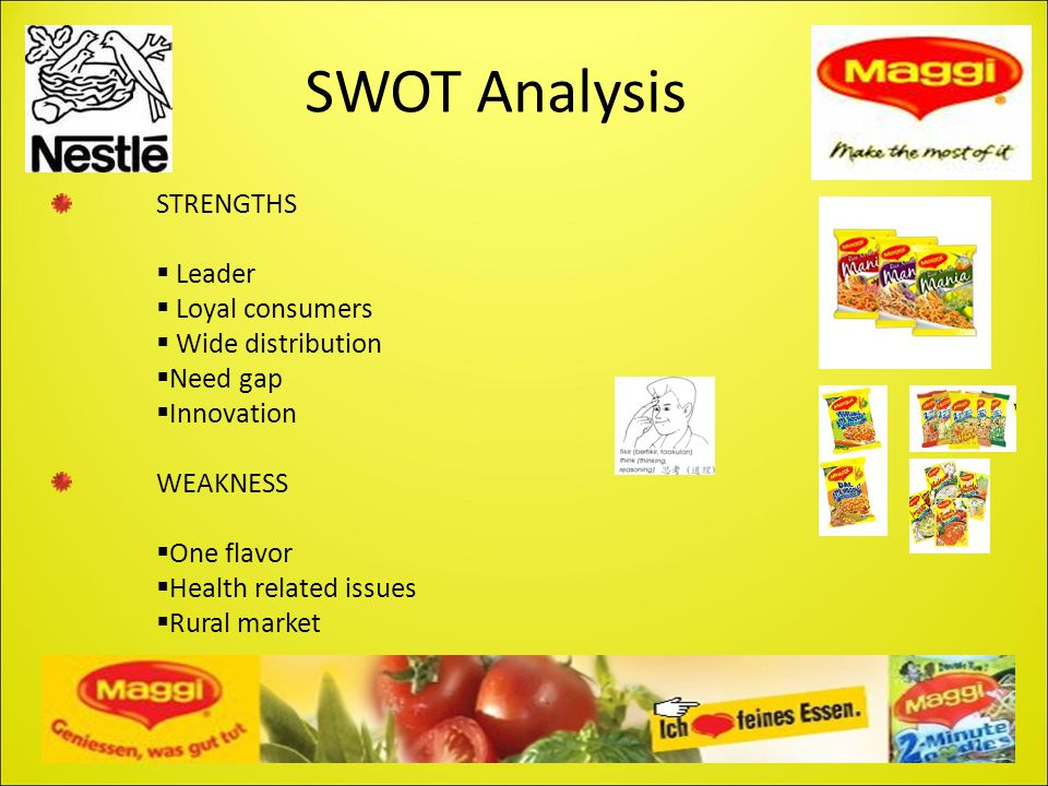 SWOT Analysis STRENGTHS Leader Loyal consumers Wide distribution