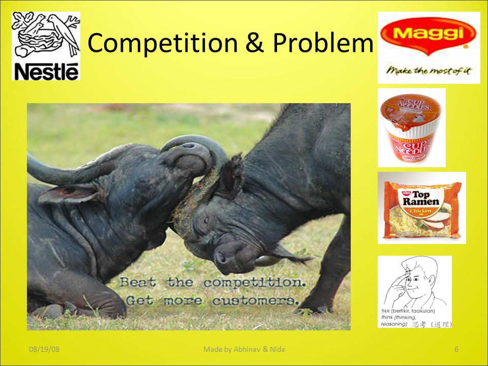 Competition & Problem 08/19/08 Made by Abhinav & Nida 6