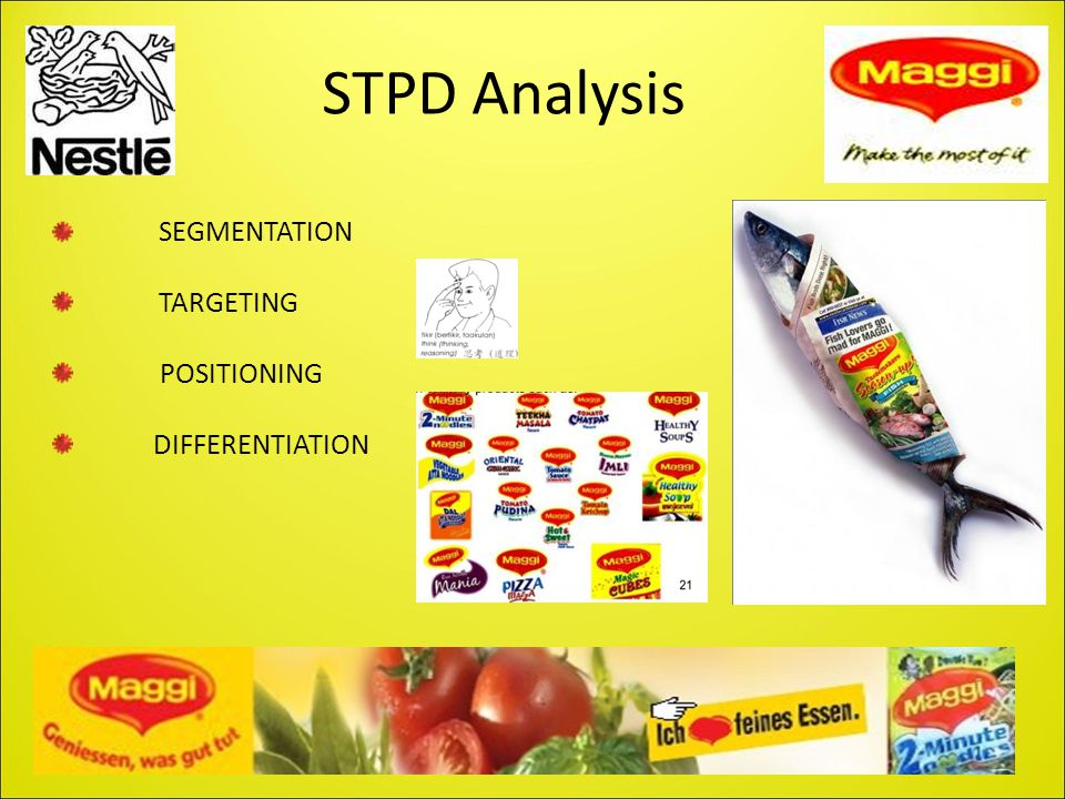 STPD Analysis SEGMENTATION TARGETING POSITIONING DIFFERENTIATION