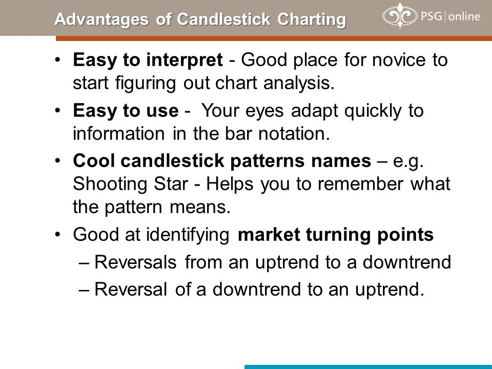 Advantages of Candlestick Charting