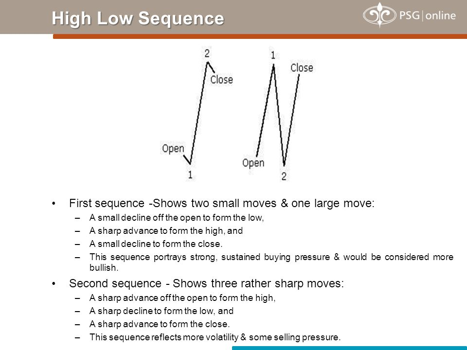 High Low Sequence First sequence -Shows two small moves & one large move: A small decline off the open to form the low,