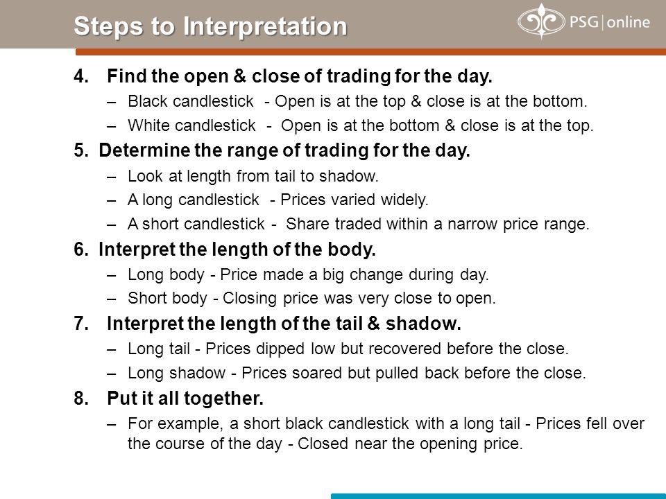 Steps to Interpretation