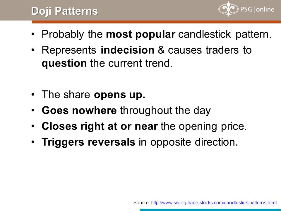 Probably the most popular candlestick pattern.