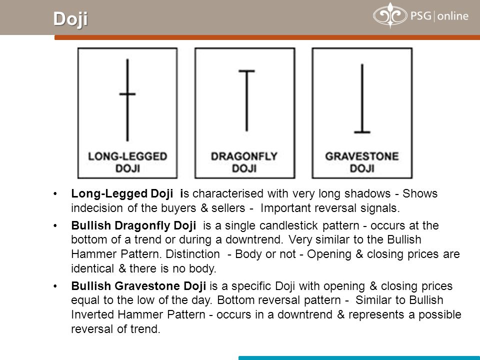Doji Long-Legged Doji is characterised with very long shadows - Shows indecision of the buyers & sellers - Important reversal signals.