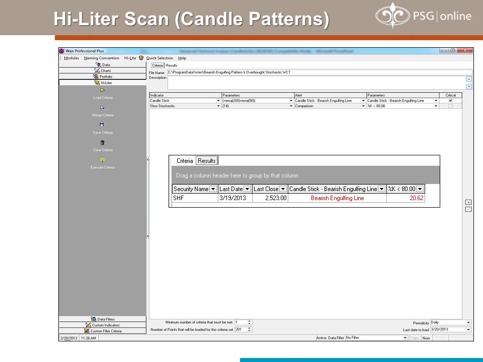 Hi-Liter Scan (Candle Patterns)
