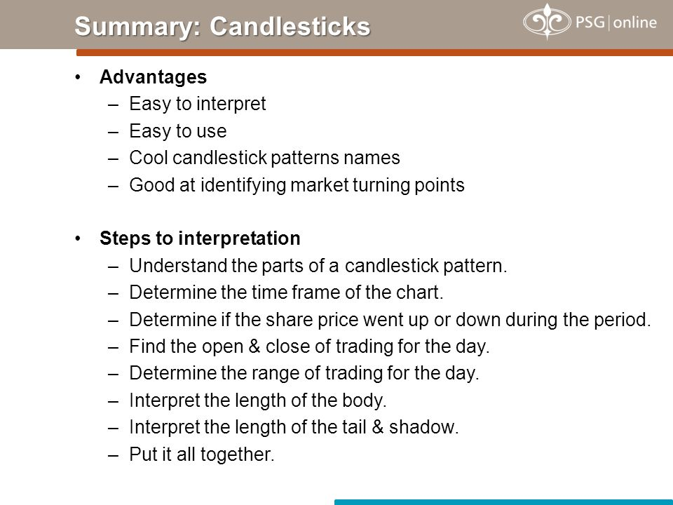 Summary: Candlesticks