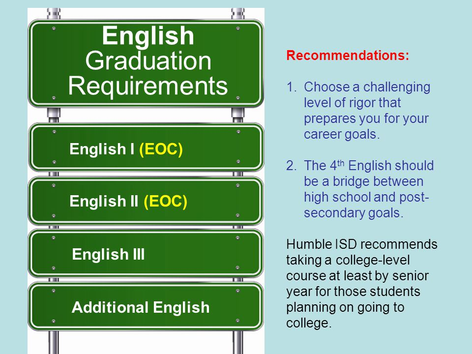 English Graduation Requirements