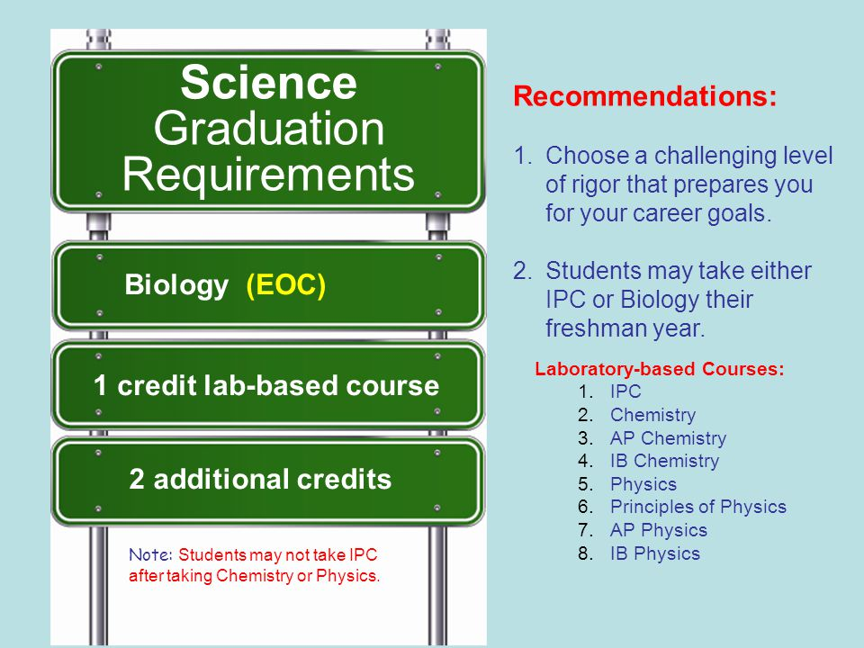 Science Graduation Requirements