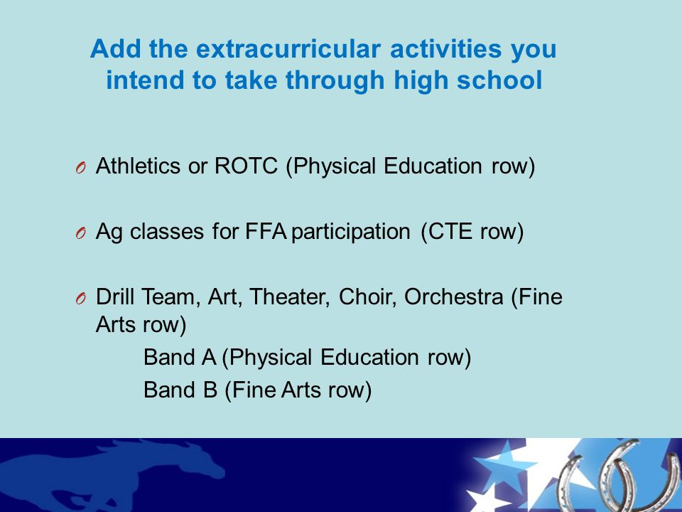 Add the extracurricular activities you