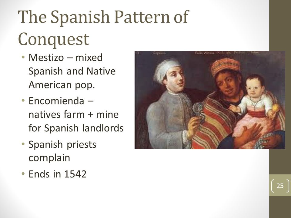 The Spanish Pattern of Conquest